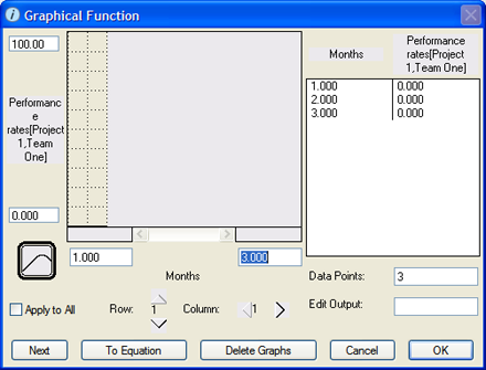 graphical_function