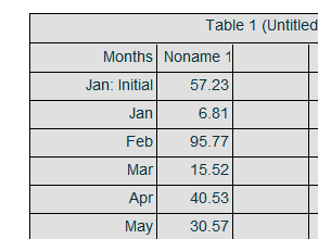 Display month numbers as month names