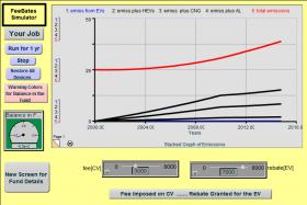 Feebates Simulator Control Panel