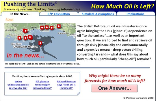"""How Much Oil is Left?"" online simulation"