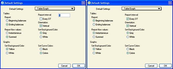 table default settings comparison