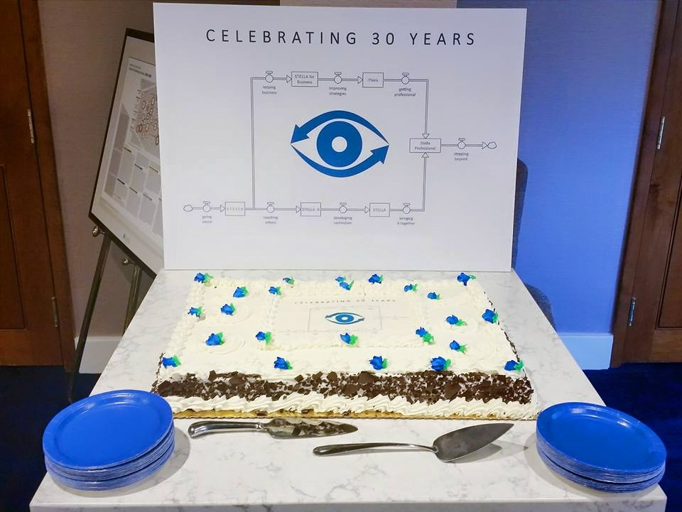 Celebrating 30 years of isee systems